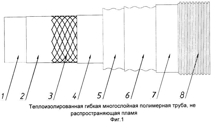 Теплоизолированная гибкая многослойная полимерная труба, не распространяющая пламя, и трубопровод