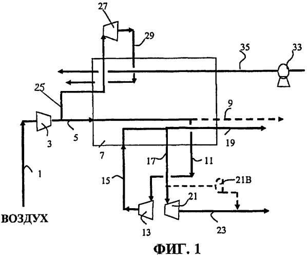 Способ и установка образования газа из воздуха в газообразной и жидкой форме высокой гибкости методом криогенной дистилляции