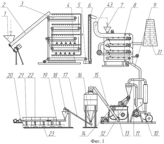 Технологическая линия для проращивания зерна, его обработки и подготовки к скармливанию