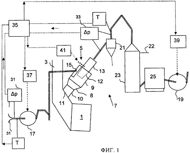 Устройство и способ охлаждения отработанных газов обжиговой печи в ее обходном контуре