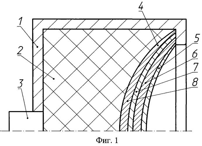 Устройство формирования компактного элемента