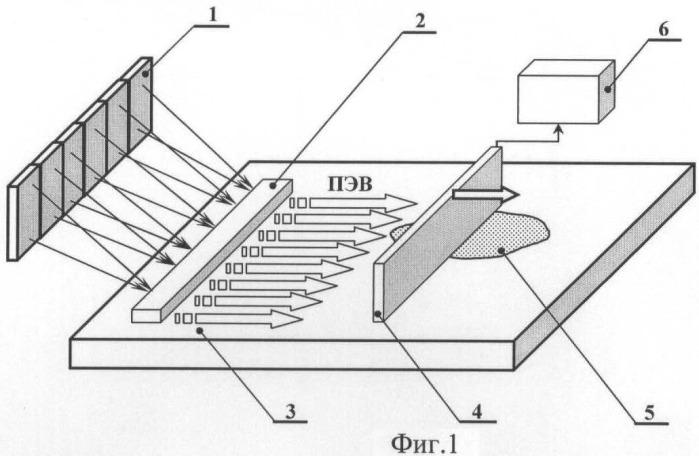 Способ локализации неоднородностей металлической поверхности в инфракрасном излучении