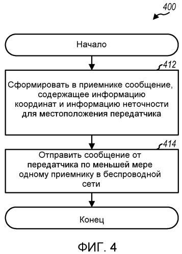 Передача информации местоположения посредством передатчика в качестве помощи службам местоположения