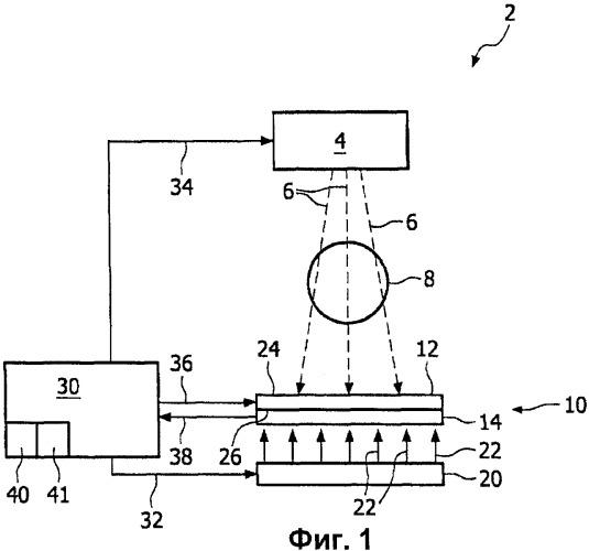 Определение пространственного распределения отдачи сцинтиллятора