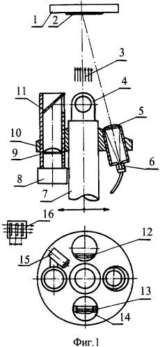 Устройство для контроля и управления процессом термического напыления