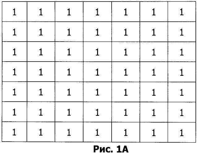 Способ оптимизации алгоритма управления конкретным объектом и/или процессом