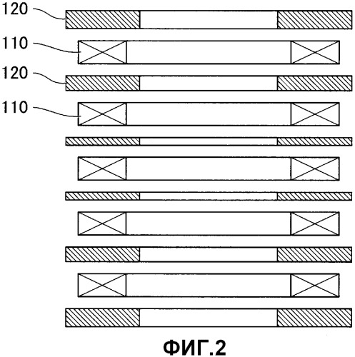 Сборка сверхпроводящих катушек и оборудование для генерирования магнитного поля