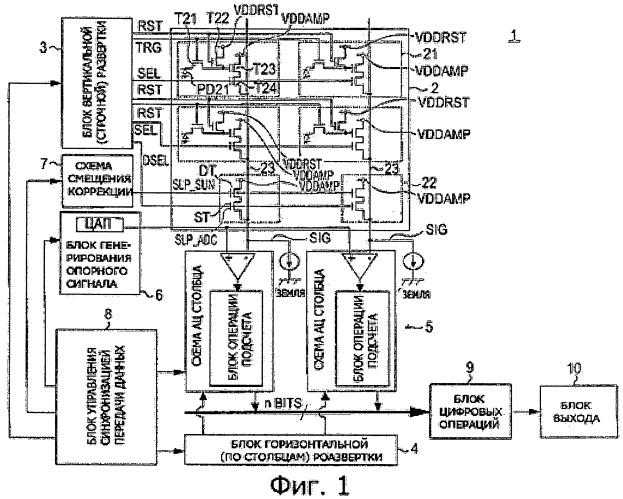 Твердотельное устройство формирования изображения, способ управления таким устройством и система камеры