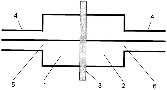 Свч-ввод антенного типа