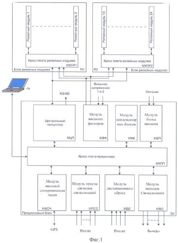 Устройство контроля и управления сигналами релейной защиты и противоаварийной автоматики