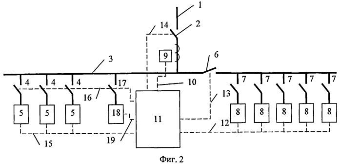 Способ управления одной или несколькими электрогенераторными установками