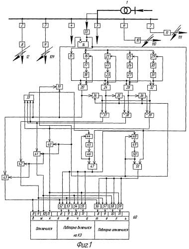 Способ контроля отключения и неуспешного автоматического повторного включения секционирующих выключателей радиальных линий подстанции