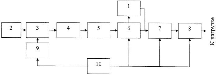 Автономный портативный электрогенератор