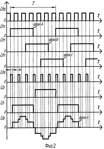 Трехфазный инвертор со звеном постоянного тока и способ управления им