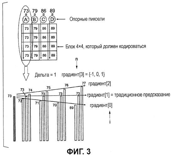 Устройство кодирования и декодирования изображения, способы кодирования и декодирования изображения, их программы и носитель записи, записанный программами