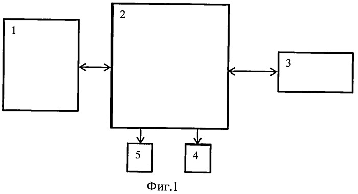 Устройство предпусковой подготовки температурного режима для запуска электронной аппаратуры основного назначения и поддержания температурного режима работы