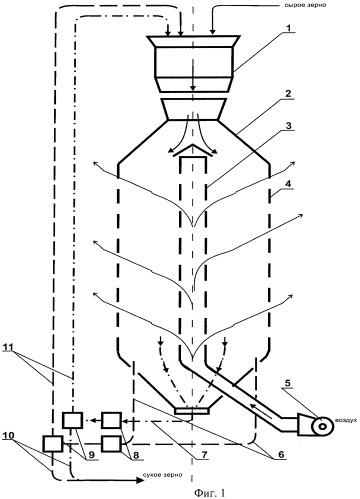 Способ сушки зерна в бункерах активного вентилирования