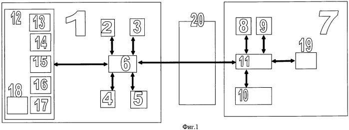 Устройство и способ дистанционной оценки характеристик зрительного анализатора человека и проведения тренинговых упражнений для развития бинокулярных и высших зрительных функций