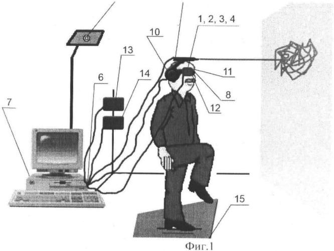 Способ оценки состояния вестибуло-моторной проекции и система для его осуществления