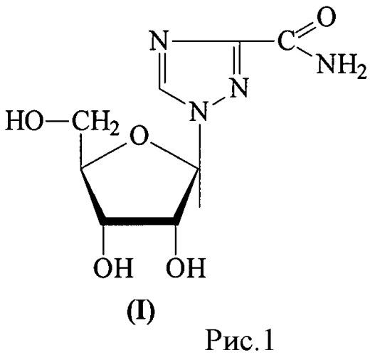 Способ получения 1- -d-рибофуранозил-1,2,4-триазол-3-карбоксамида