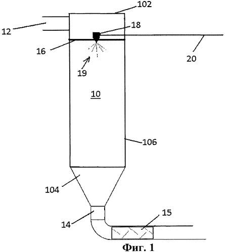 Способ селективного каталитического восстановления nox и устройство, обеспечивающее повышенную газификацию карбамида для образования аммиаксодержащего газа