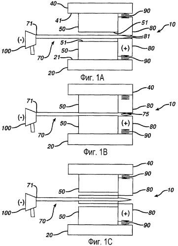 Термическое формование хирургических игл из тугоплавких сплавов