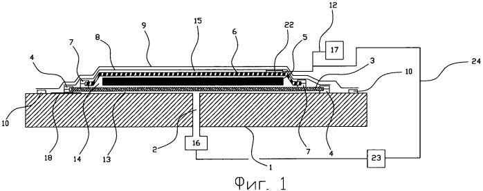 Способ изготовления изделий из волокнистого полимерного композиционного материала поверхностным инфузионным процессом и устройство для осуществления способа