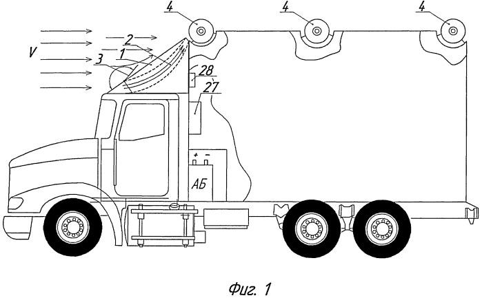 Роторная ветроэнергетическая установка наземного транспортного средства