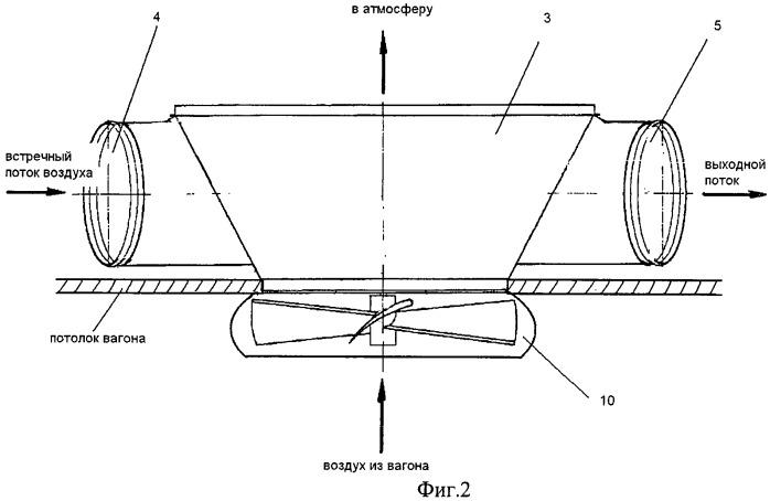 Устройство для вентиляции вагонов