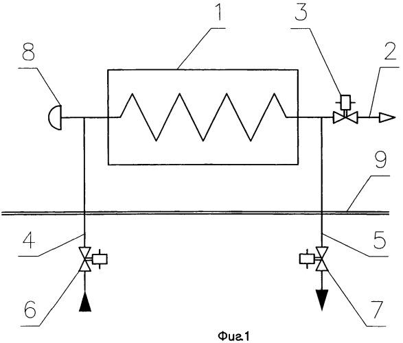Способ заправки рабочим телом радиатора системы терморегулирования космического объекта