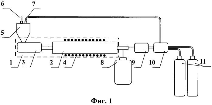 Способ получения углеродных нанотрубок и устройство для его осуществления