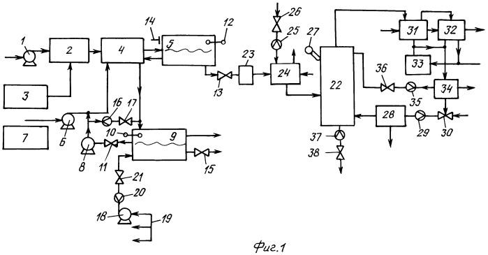 Способ управления водной отмывкой оксидата в производстве капролактама
