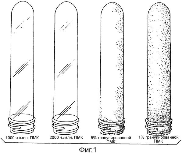 Смеси полимолочной кислоты и термопластичных полимеров для областей применения при упаковывании