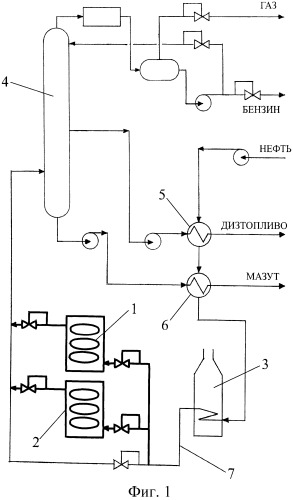 Способ переработки резиносодержащих и полимерных отходов