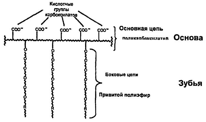 Состав для предупреждения образования органических отложений и гидратов в скважинах и трубопроводах
