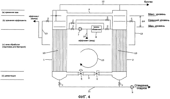 Устройство обработки эффлюента, способ промывки устройства для обработки эффлюента и способ обработки эффлюента с использованием этого устройства