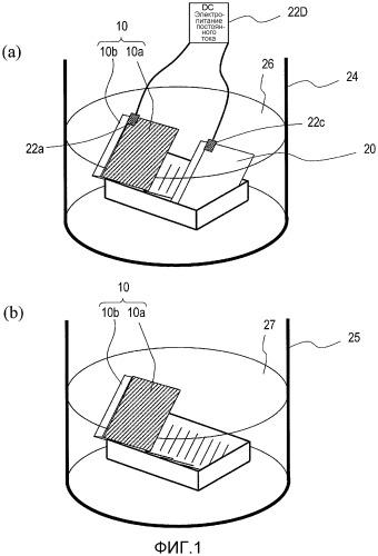 Способ для изготовления форм и электродная конструкция для использования в данном способе