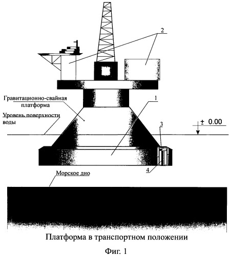 Морская гравитационно-свайная платформа и способ постановки ее на морское дно