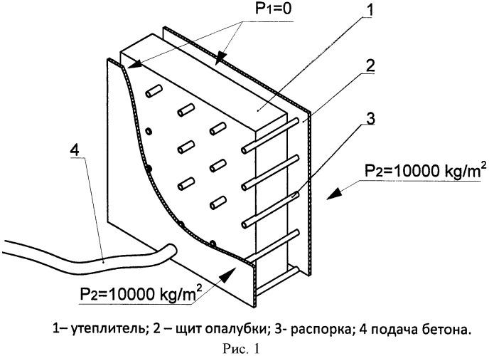Вакуум-опалубка
