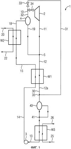 Способ функционирования термодинамического контура и термодинамический контур