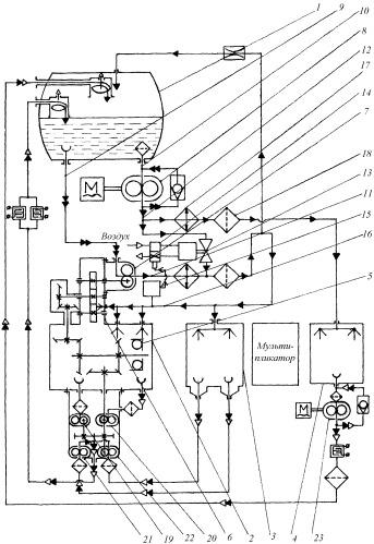 Маслосистема энергетической газотурбинной установки