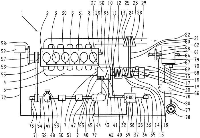 Способ управления подачей сжатого воздуха в двигатель внутреннего сгорания и коробкой переключения передач