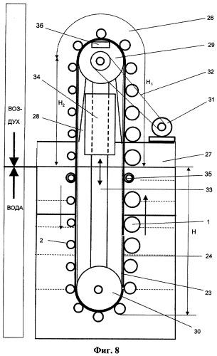 Способ преобразования тепловой энергии в механическую