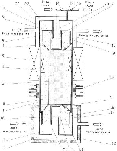 Теплоиспользующий компрессор