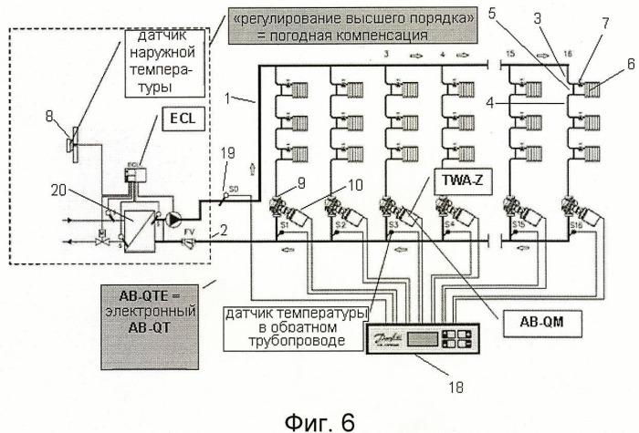 Однотрубная система теплоснабжения с регулированием расхода теплоносителя