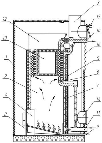 Конденсационный водогрейный котел наружного размещения
