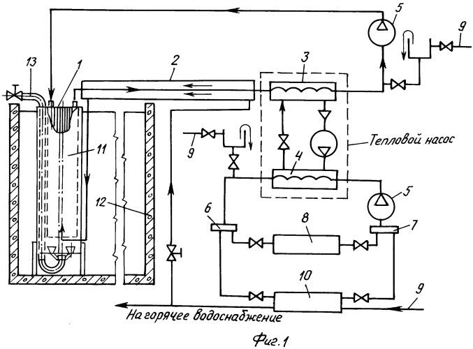 Способ утилизации низкопотенциального тепла сточных вод