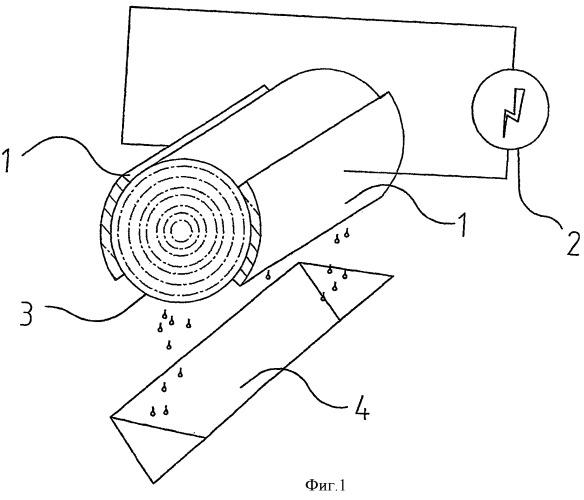 Способ сушки древесины и устройство для его осуществления