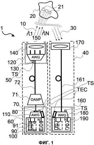 Оптическая система для многочастотной лазерной локации и способ ее осуществления