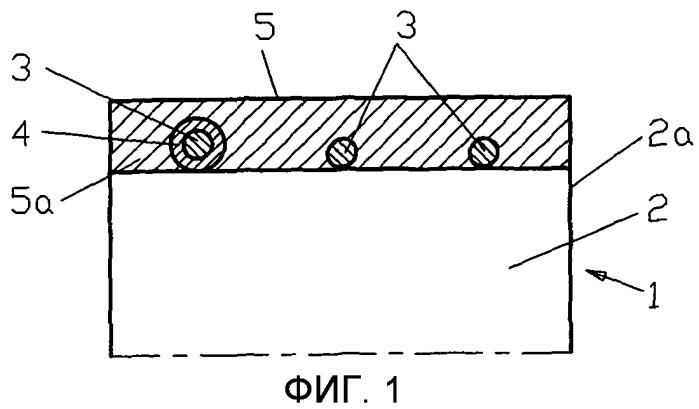 Внедрение световода измерительного датчика в конструктивный элемент